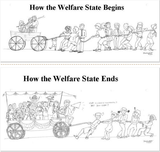 Pulling the welfare cart